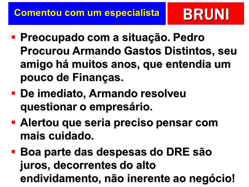 BRUNI DRE de Pedro Ano123 Receita500550620 (-) Ded-50 (-) CMV-250 (-) Desp-320-380-460 Resultado-120-130-140