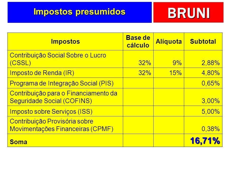 BRUNI No Brasil... Prestação de serviço Valor: $100,00 PF(CPF) PJ(CNPJ) Valor$100 INSS $20 (-) ISS ($5) (-) IR ($27,5) (-) INSS ($11) $120 ($43,5) $56