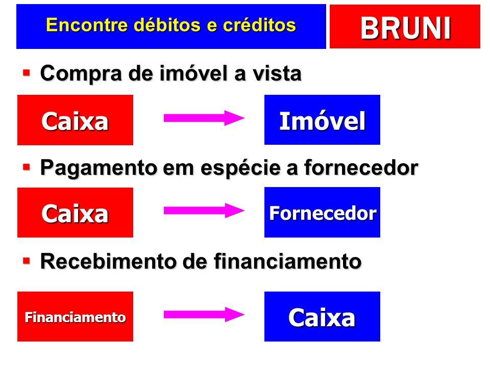 BRUNI Exemplos didáticos do livro... a) Compra de mercadorias com pagamento a vista a) Compra de mercadorias com pagamento a vista débito na conta Mer