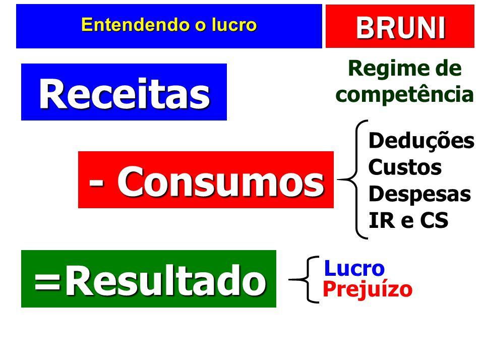 BRUNI d) Competência dos exercícios As receitas e despesas devem ser incluídas na apuração do resultado do período em que ocorrerem, sempre simultanea