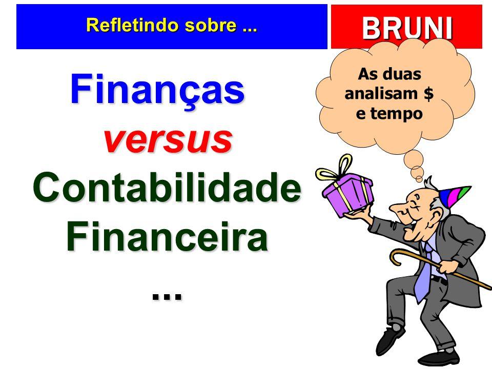 BRUNI Analisando a proposta Financeiro Comercial