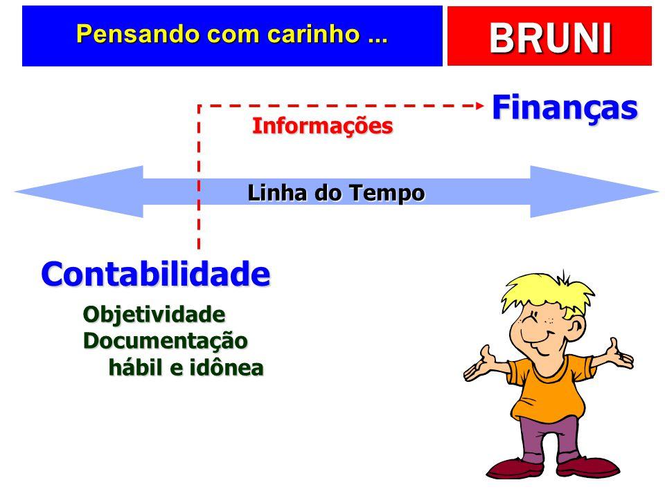 BRUNI Uma resposta possível... É preciso entender as Finanças e a Contabilidade do negócio!!!