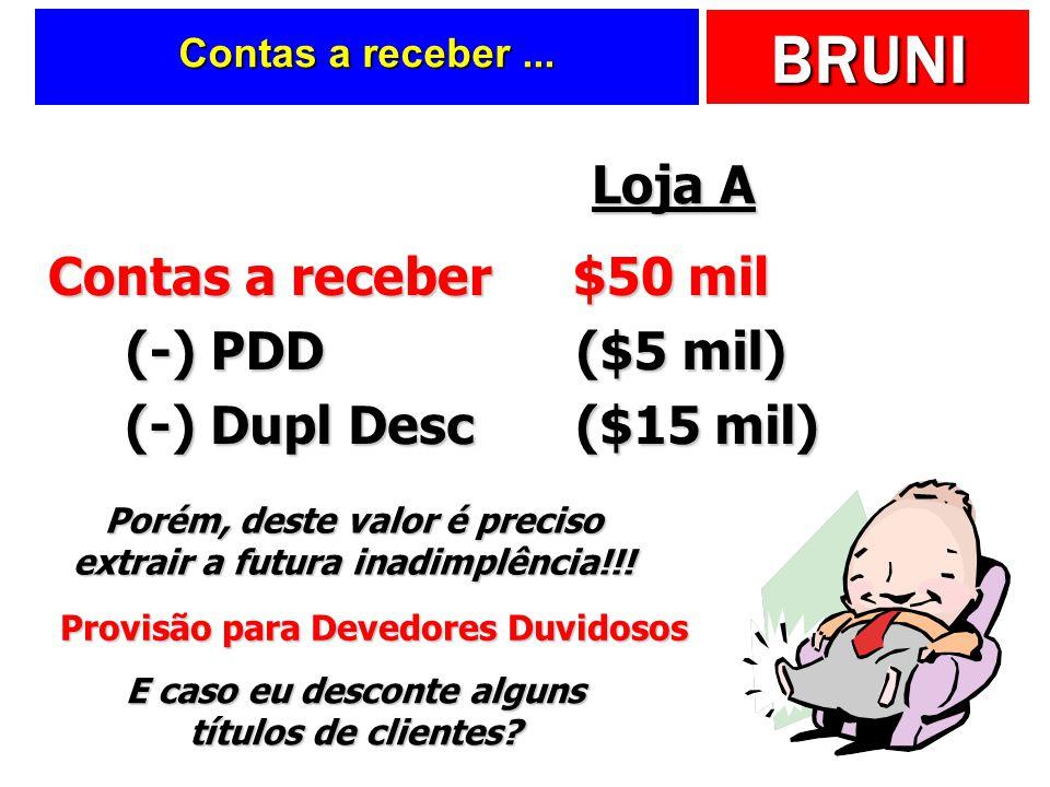 BRUNI Aquisição de veículo Ano012345Veículo404040404040 (-) Deprec Acum -8-16-24-32-40 $40 mil RIR: Vida = 5 anos
