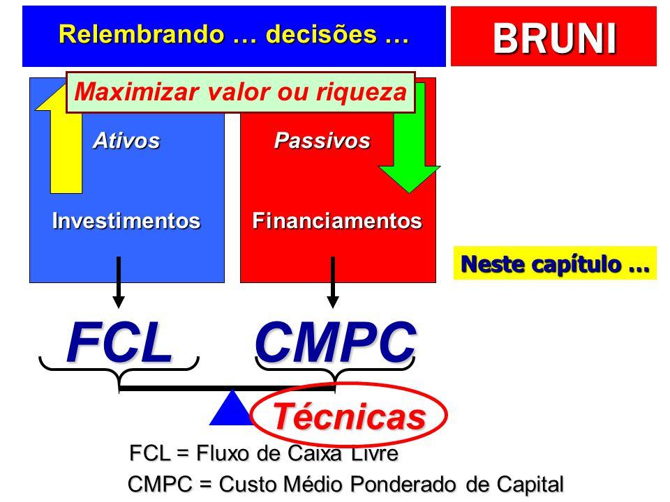 BRUNI Relembrando … decisões … AtivosInvestimentosPassivosFinanciamentos FCL FCL = Fluxo de Caixa Livre Maximizar valor ou riqueza CMPC = Custo Médio