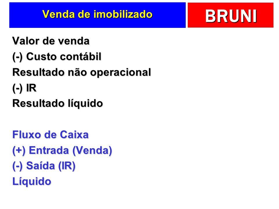 BRUNI Venda de imobilizado Valor de venda (-) Custo contábil Resultado não operacional (-) IR Resultado líquido Fluxo de Caixa (+) Entrada (Venda) (-)