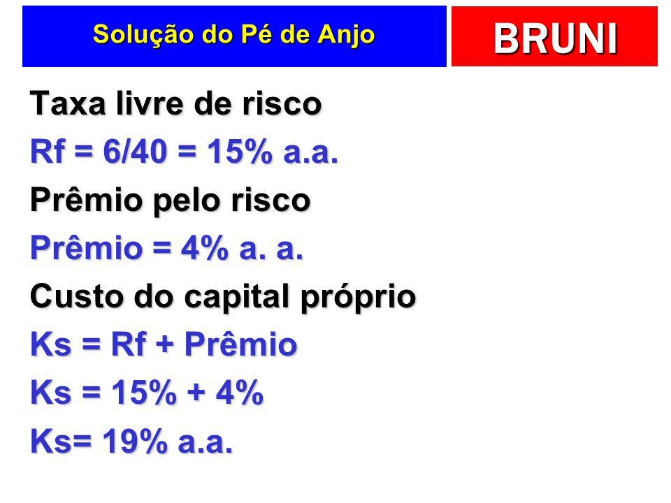 BRUNI Solução do Pé de Anjo Taxa livre de risco Rf = 6/40 = 15% a.a. Prêmio pelo risco Prêmio = 4% a. a. Custo do capital próprio Ks = Rf + Prêmio Ks