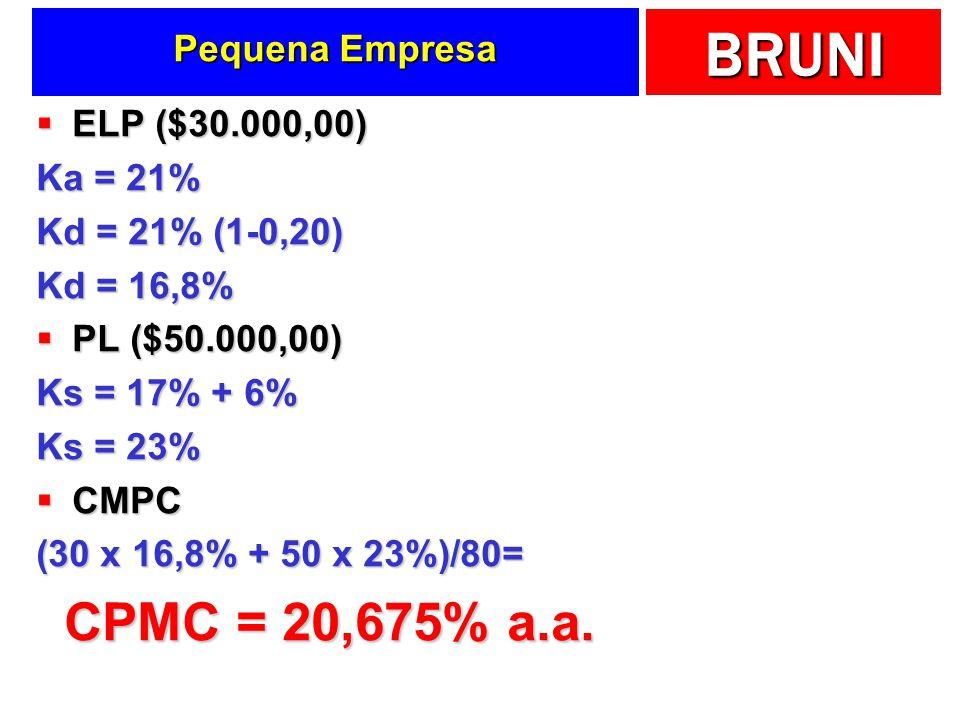 BRUNI Pequena Empresa ELP ($30.000,00) ELP ($30.000,00) Ka = 21% Kd = 21% (1-0,20) Kd = 16,8% PL ($50.000,00) PL ($50.000,00) Ks = 17% + 6% Ks = 23% C
