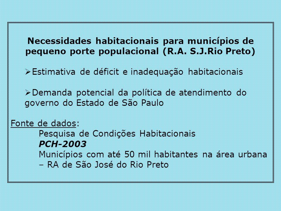 Necessidades habitacionais para municípios de pequeno porte populacional (R.A. S.J.Rio Preto) Estimativa de déficit e inadequação habitacionais Demand