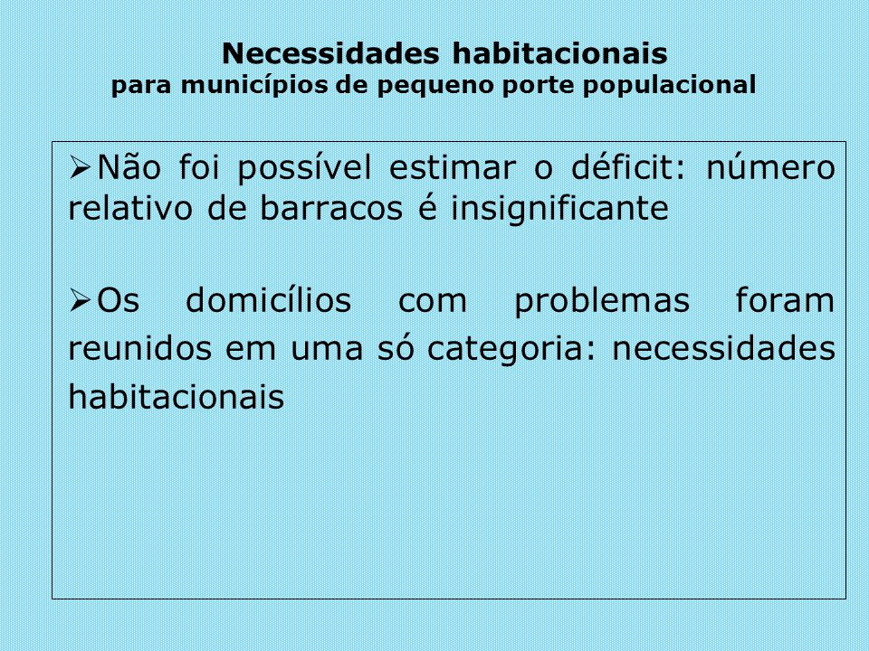 Necessidades habitacionais para municípios de pequeno porte populacional Não foi possível estimar o déficit: número relativo de barracos é insignifica