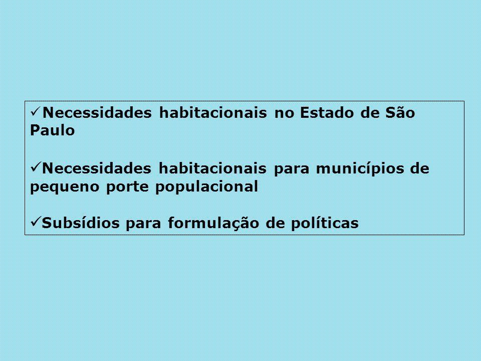 Necessidades habitacionais no Estado de São Paulo Déficit e inadequação habitacionais Demanda potencial da política de atendimento habitacional do governo do Estado de São Paulo Necessidades habitacionais e demanda potencial Fonte de dados: Pesquisa de Condições de Vida PCV-1998