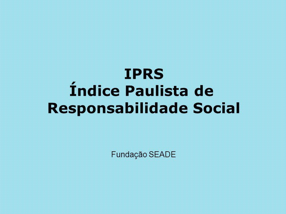 IPRS Índice Paulista de Responsabilidade Social Fundação SEADE