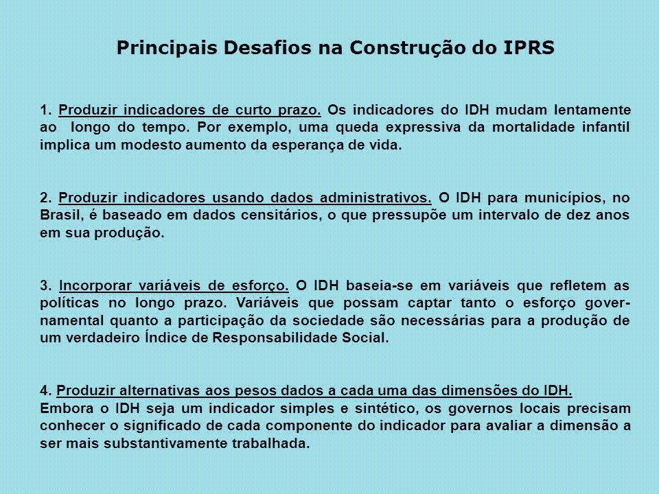 Principais Desafios na Construção do IPRS 1. Produzir indicadores de curto prazo. Os indicadores do IDH mudam lentamente ao longo do tempo. Por exempl