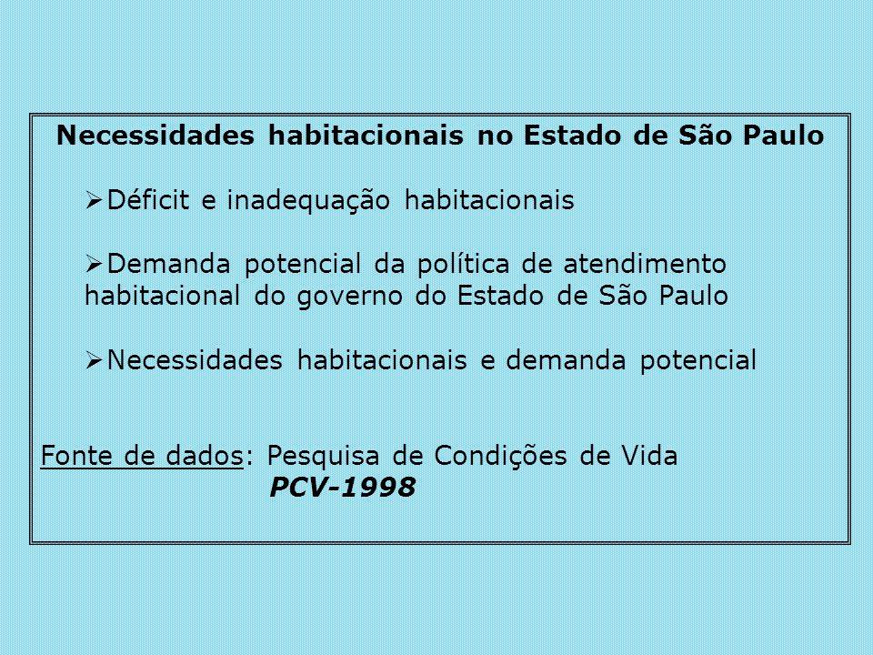 Necessidades habitacionais no Estado de São Paulo Déficit e inadequação habitacionais Demanda potencial da política de atendimento habitacional do gov