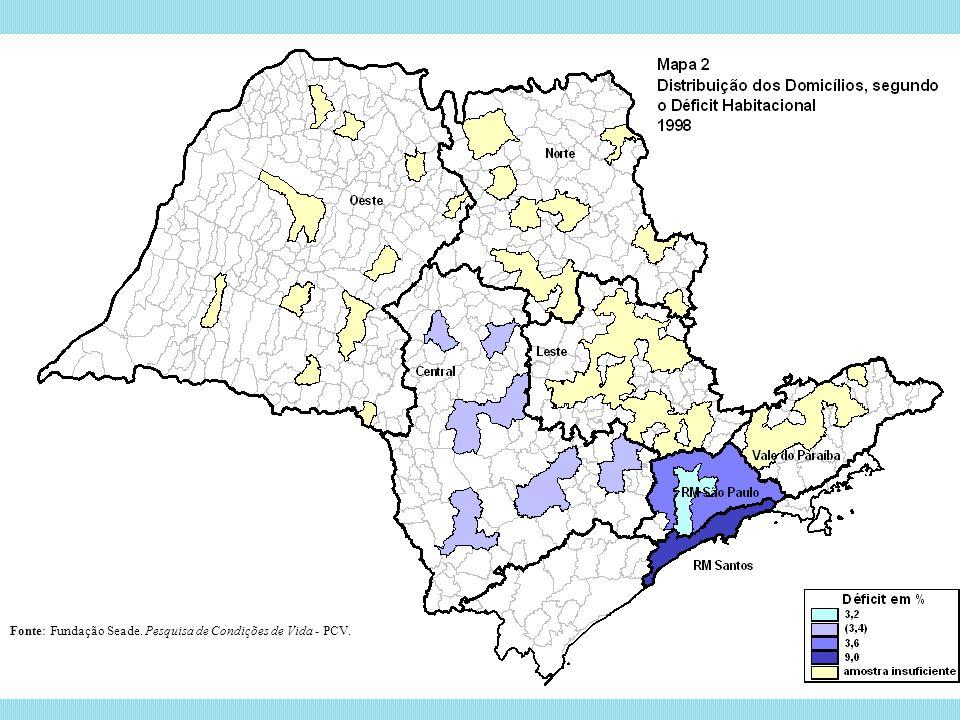 Riqueza LongevidadeEscolaridade Baixo DesenvolvimentoEstado Riqueza, Longevidade e Escolaridade Municípios de Baixo Desenvolvimento Econômico e Social e Total do Estado de São Paulo – 1997 Fonte: Fundação SEADE, 2000.