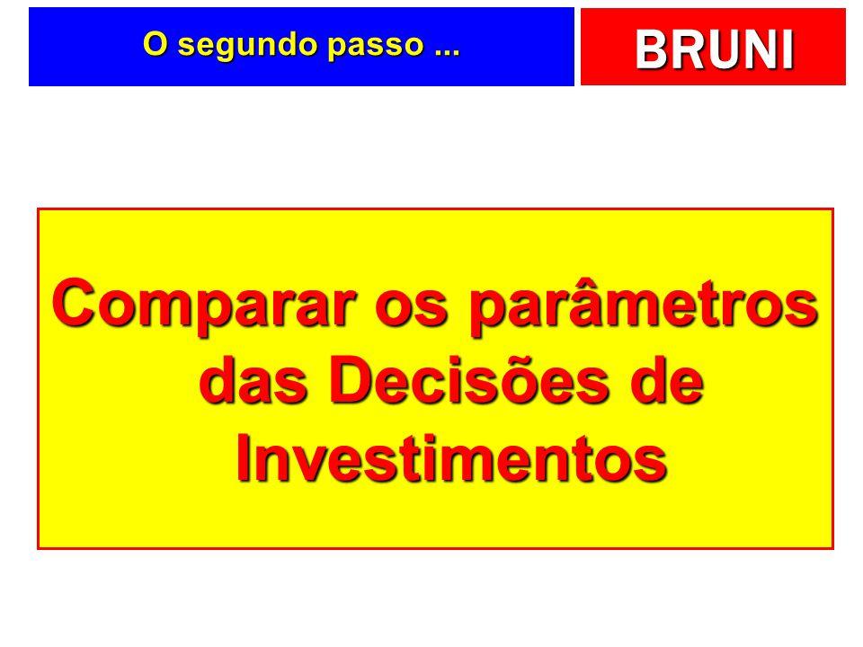 BRUNI O segundo passo... Comparar os parâmetros das Decisões de Investimentos