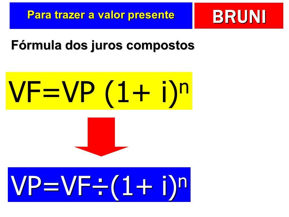 BRUNI Para trazer a valor presente VF=VP (1+ i) n VP=VF÷(1+ i) n Fórmula dos juros compostos