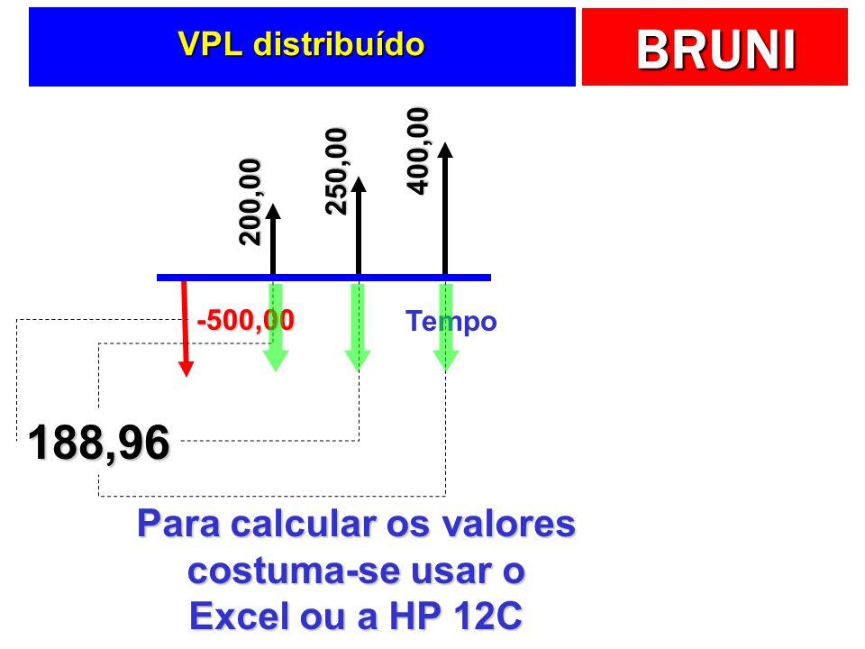 BRUNI VPL distribuído Tempo -500,00 200,00 250,00 400,00 188,96 Para calcular os valores costuma-se usar o Excel ou a HP 12C