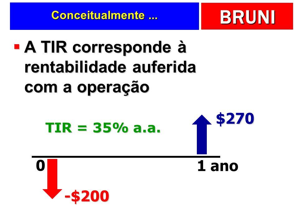 BRUNI Conceitualmente... A TIR corresponde à rentabilidade auferida com a operação A TIR corresponde à rentabilidade auferida com a operação 0 1 ano $
