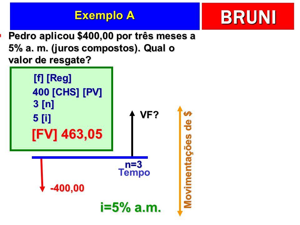 BRUNI Exemplo A Pedro aplicou $400,00 por três meses a 5% a. m. (juros compostos). Qual o valor de resgate? Pedro aplicou $400,00 por três meses a 5%