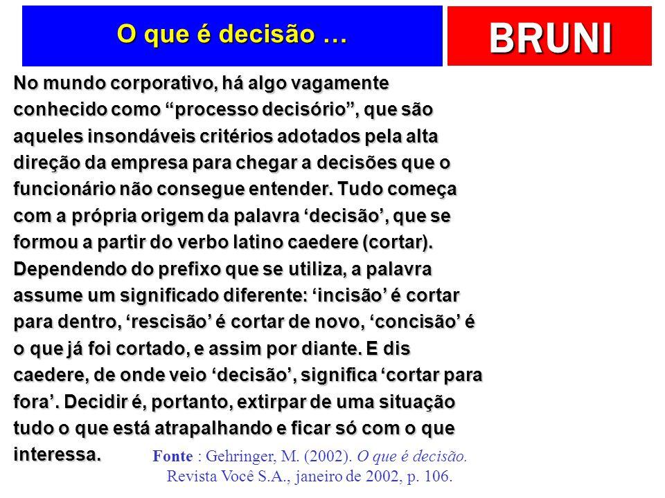 BRUNI O que é decisão … No mundo corporativo, há algo vagamente conhecido como processo decisório, que são aqueles insondáveis critérios adotados pela