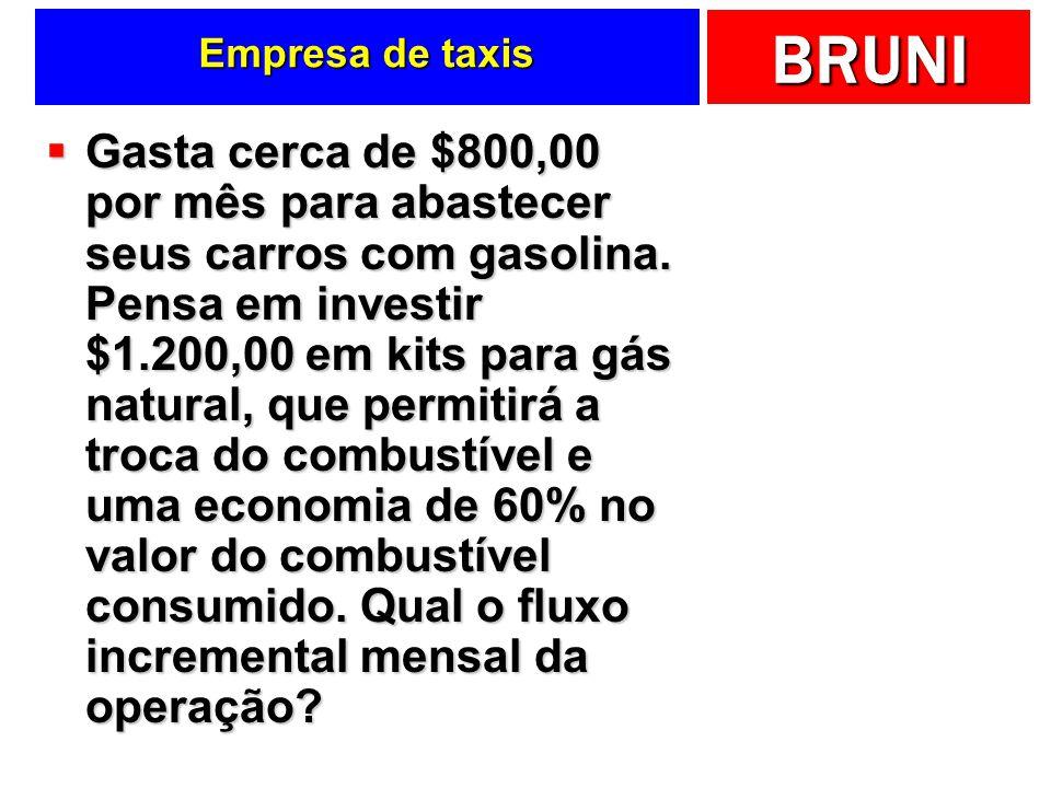 BRUNI Empresa de taxis Gasta cerca de $800,00 por mês para abastecer seus carros com gasolina. Pensa em investir $1.200,00 em kits para gás natural, q