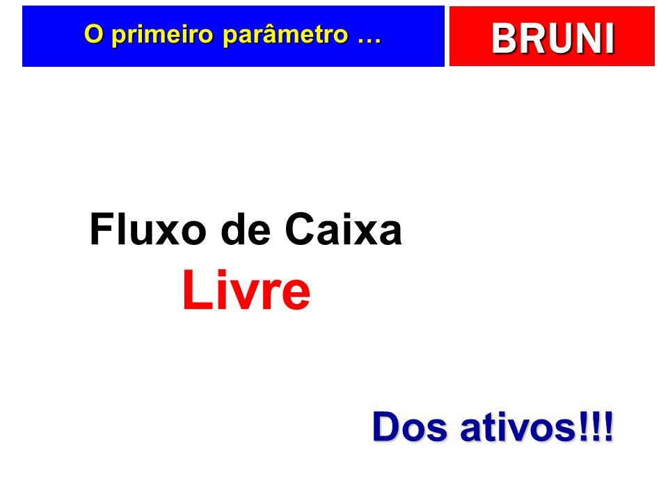 BRUNI O primeiro parâmetro … Fluxo de Caixa Livre Dos ativos!!!