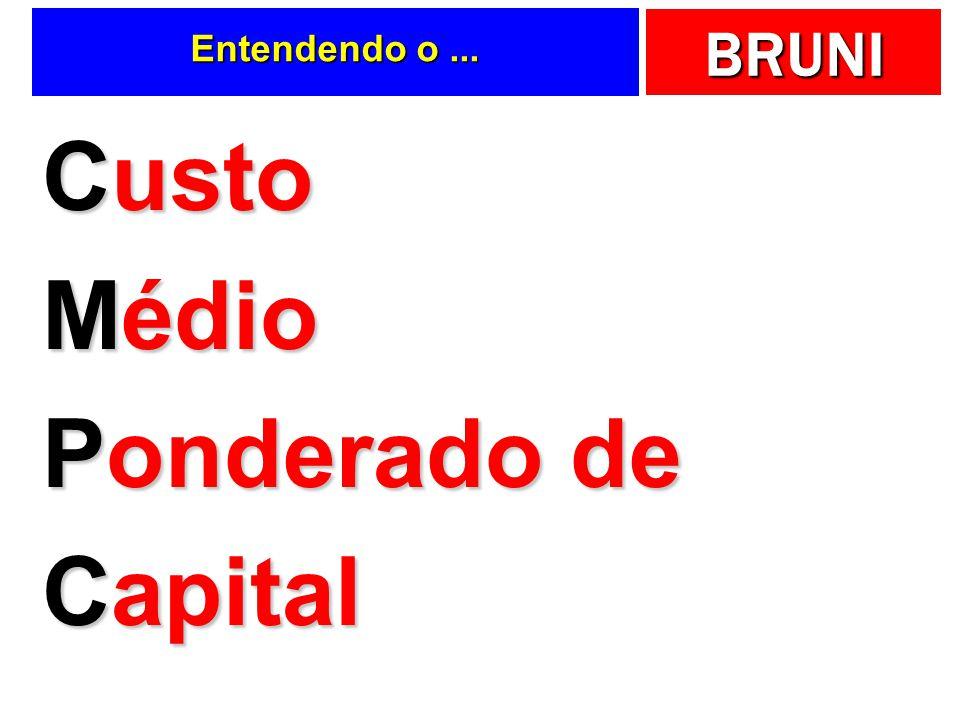 BRUNI Entendendo o... Custo Médio Ponderado de Capital