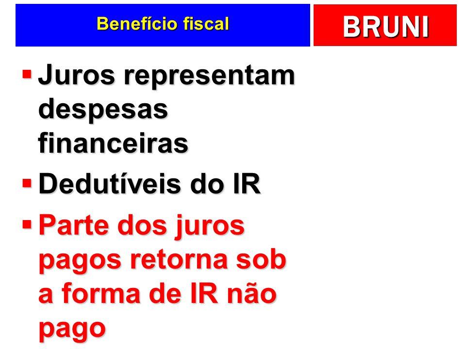 BRUNI Benefício fiscal Juros representam despesas financeiras Juros representam despesas financeiras Dedutíveis do IR Dedutíveis do IR Parte dos juros