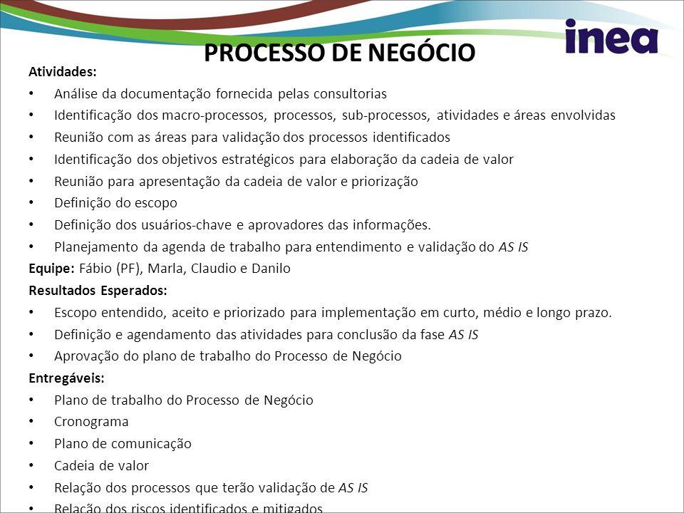 PROCESSO DE NEGÓCIO Atividades: Análise da documentação fornecida pelas consultorias Identificação dos macro-processos, processos, sub-processos, ativ