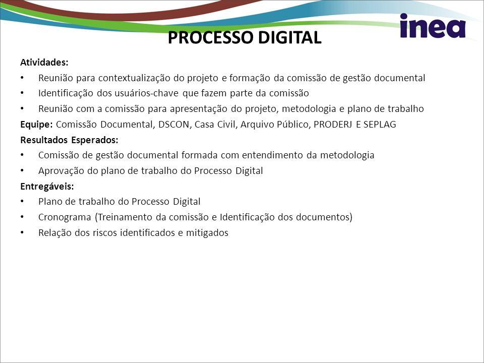 PROCESSO DIGITAL Atividades: Reunião para contextualização do projeto e formação da comissão de gestão documental Identificação dos usuários-chave que