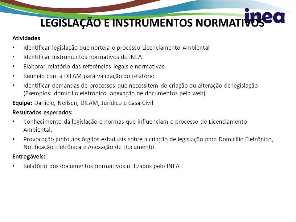 LEGISLAÇÃO E INSTRUMENTOS NORMATIVOS Atividades Identificar legislação que norteia o processo Licenciamento Ambiental Identificar instrumentos normati
