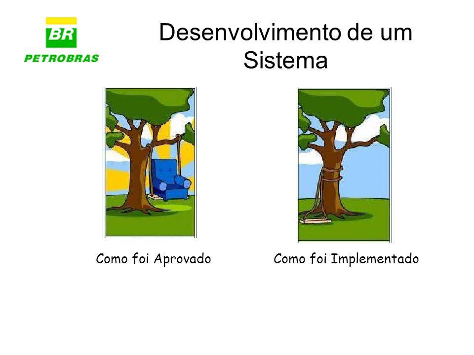 Desenvolvimento de um Sistema Como foi AprovadoComo foi Implementado