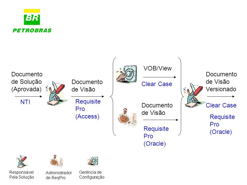 Documento de Visão VOB/View Documento de Solução (Aprovada) NTI Requisite Pro (Access) Clear Case Documento de Visão Requisite Pro (Oracle) Documento