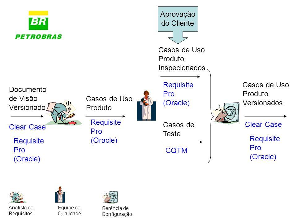 Casos de Uso Produto Requisite Pro (Oracle) Documento de Visão Versionado Clear Case Requisite Pro (Oracle) Casos de Uso Produto Inspecionados Requisi