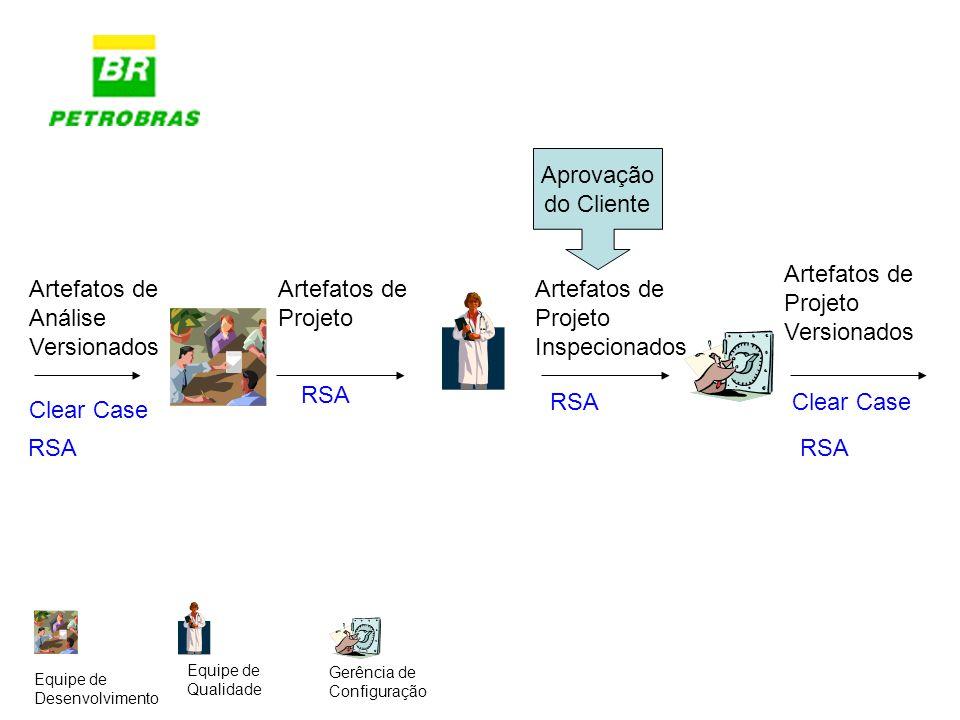 Artefatos de Projeto RSA Artefatos de Análise Versionados Clear Case RSA Artefatos de Projeto Inspecionados RSA Artefatos de Projeto Versionados Clear