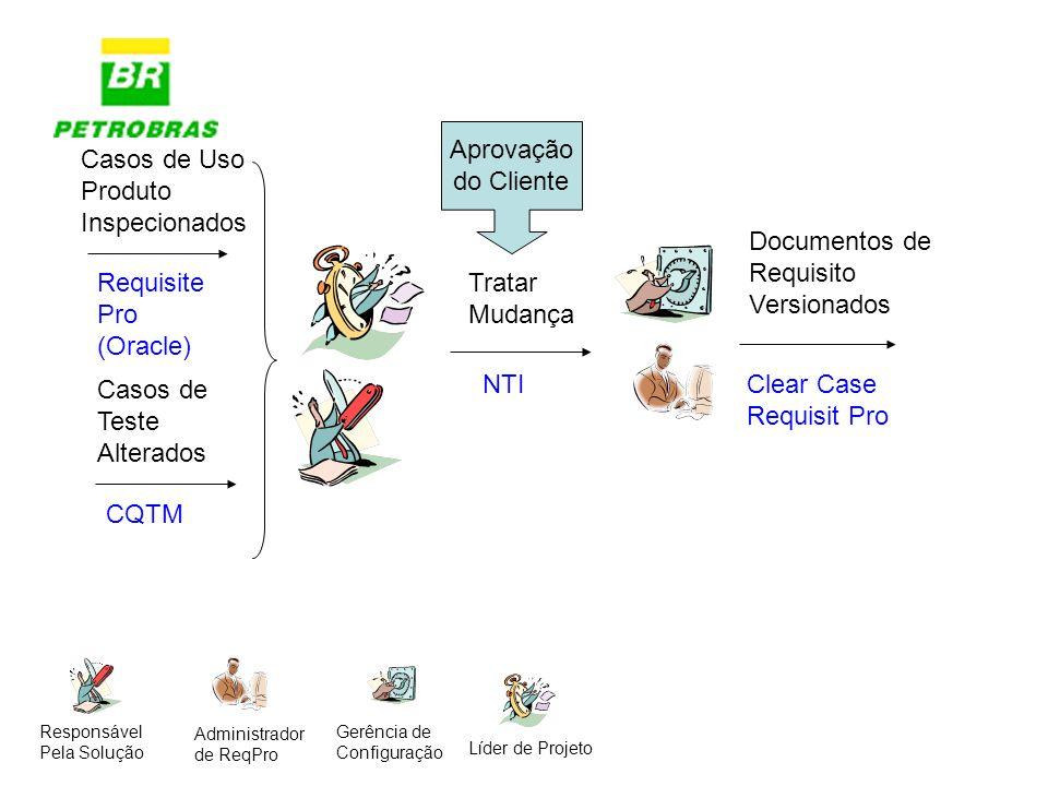 Tratar Mudança Casos de Uso Produto Inspecionados Requisite Pro (Oracle) Casos de Teste Alterados CQTM Aprovação do Cliente NTI Documentos de Requisit