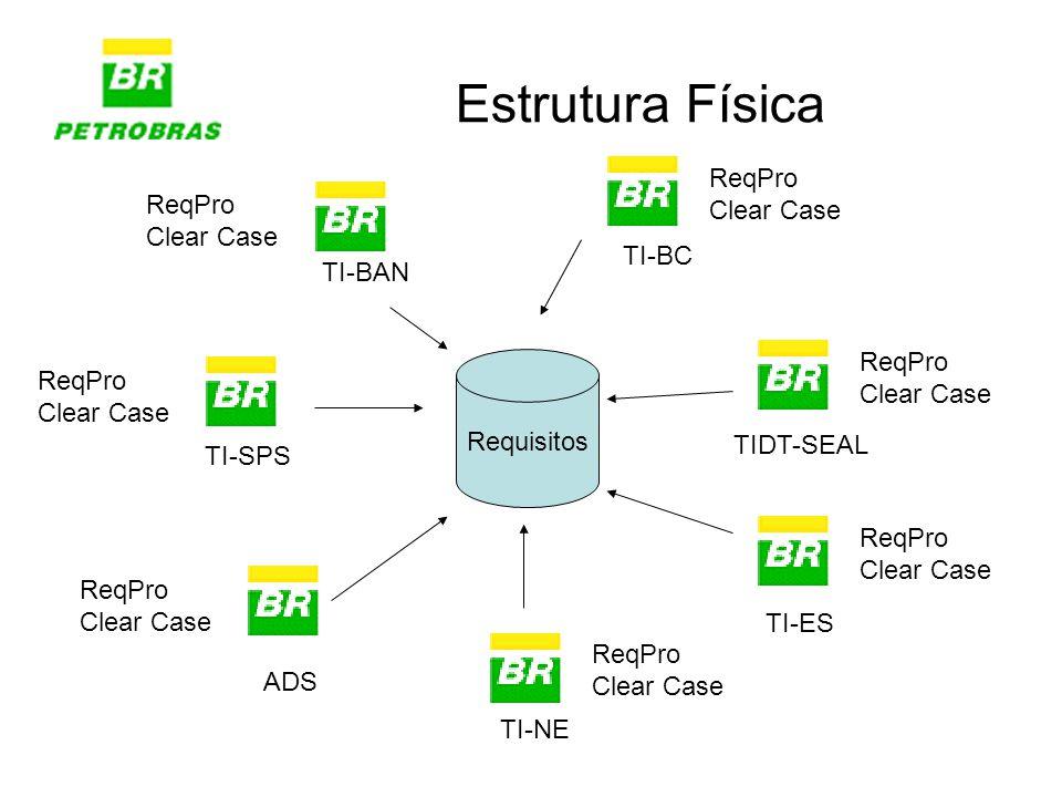 Estrutura Física ReqPro Clear Case ReqPro Clear Case ReqPro Clear Case ReqPro Clear Case ReqPro Clear Case ReqPro Clear Case ReqPro Clear Case TI-BAN