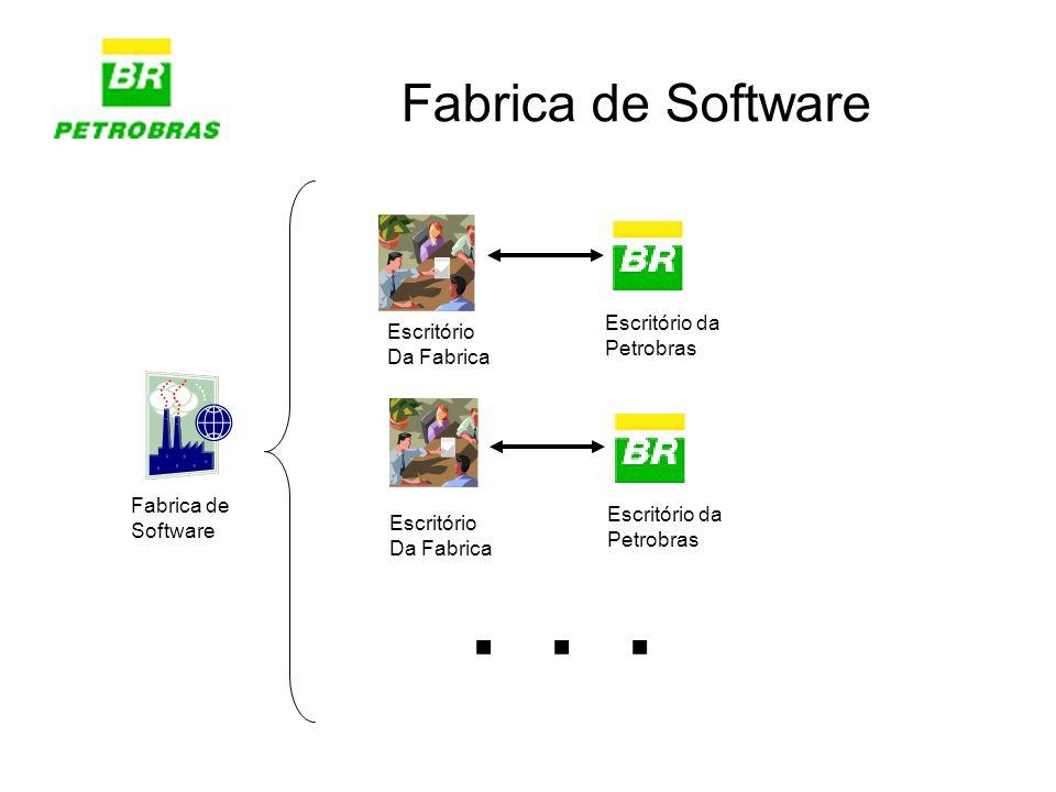 Fabrica de Software Fabrica de Software Escritório Da Fabrica Escritório da Petrobras Escritório Da Fabrica Escritório da Petrobras...