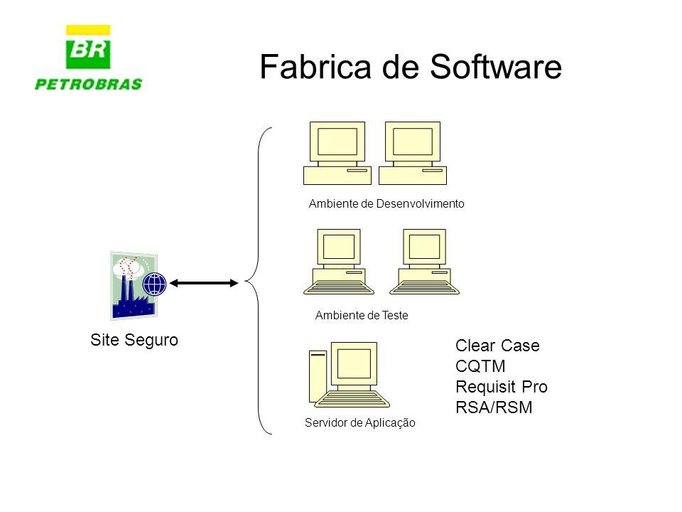 Fabrica de Software Ambiente de Desenvolvimento Ambiente de Teste Servidor de Aplicação Site Seguro Clear Case CQTM Requisit Pro RSA/RSM