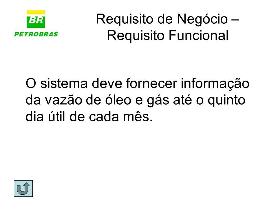 Requisito de Negócio – Requisito Funcional O sistema deve fornecer informação da vazão de óleo e gás até o quinto dia útil de cada mês.