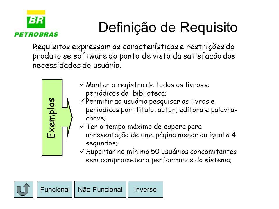 Definição de Requisito Requisitos expressam as características e restrições do produto se software do ponto de vista da satisfação das necessidades do