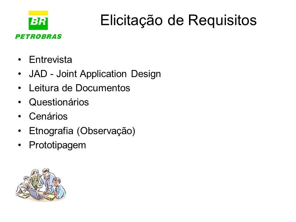 Elicitação de Requisitos Entrevista JAD - Joint Application Design Leitura de Documentos Questionários Cenários Etnografia (Observação) Prototipagem