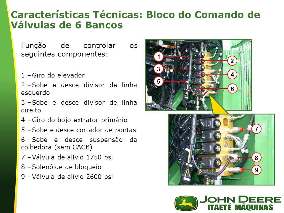 | Características Técnicas: Bloco do Comando de Válvulas de 6 Bancos Função de controlar os seguintes componentes: 1 –Giro do elevador 2 –Sobe e desce