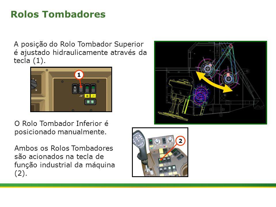 |Colhedora de Cana 3520 & 3522 : Divisores de Linhas e Tombadores | Janeiro, 201019 Diagrama Elétrico de Funções de Colheita