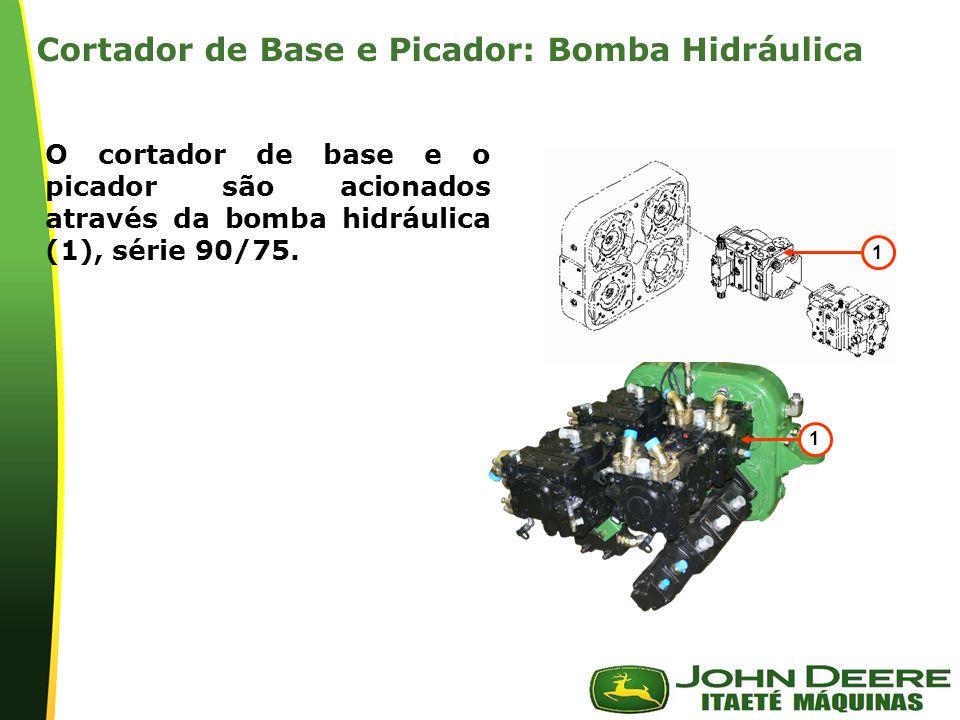 | O cortador de base e o picador são acionados através da bomba hidráulica (1), série 90/75.