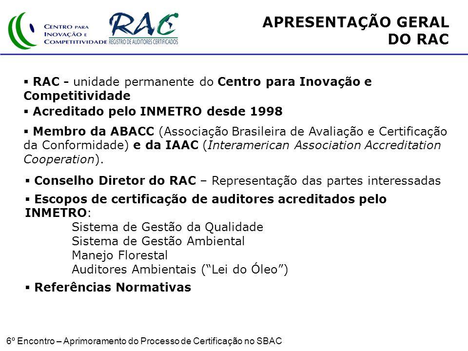 6º Encontro – Aprimoramento do Processo de Certificação no SBAC APRESENTAÇÃO GERAL DO RAC RAC - unidade permanente do Centro para Inovação e Competitividade RAC - unidade permanente do Centro para Inovação e Competitividade Acreditado pelo INMETRO desde 1998 Membro da ABACC (Associação Brasileira de Avaliação e Certificação da Conformidade) e da IAAC (Interamerican Association Accreditation Cooperation).