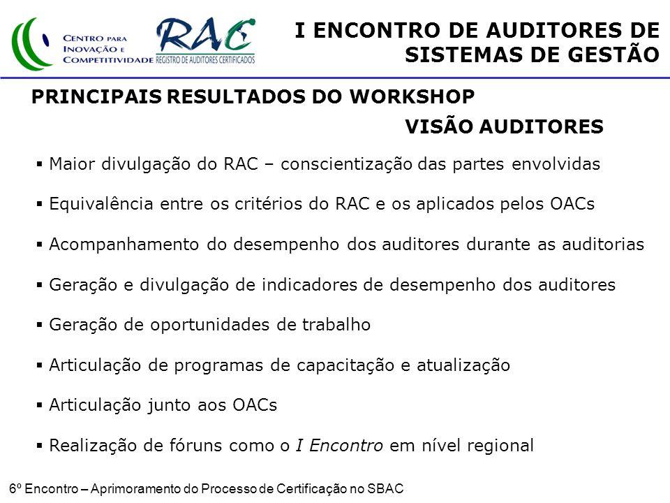 6º Encontro – Aprimoramento do Processo de Certificação no SBAC PRINCIPAIS RESULTADOS DO WORKSHOP VISÃO AUDITORES Maior divulgação do RAC – conscientização das partes envolvidas Equivalência entre os critérios do RAC e os aplicados pelos OACs Acompanhamento do desempenho dos auditores durante as auditorias Geração e divulgação de indicadores de desempenho dos auditores Geração de oportunidades de trabalho Articulação de programas de capacitação e atualização Articulação junto aos OACs Realização de fóruns como o I Encontro em nível regional I ENCONTRO DE AUDITORES DE SISTEMAS DE GESTÃO