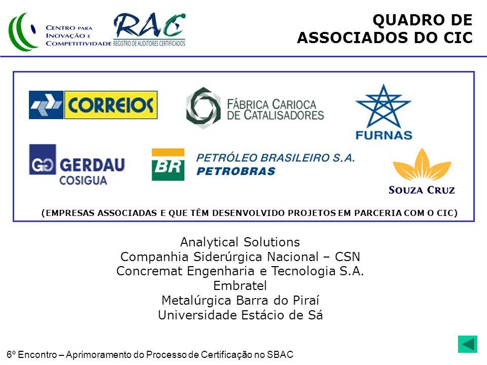 6º Encontro – Aprimoramento do Processo de Certificação no SBAC QUADRO DE ASSOCIADOS DO CIC Analytical Solutions Companhia Siderúrgica Nacional – CSN Concremat Engenharia e Tecnologia S.A.