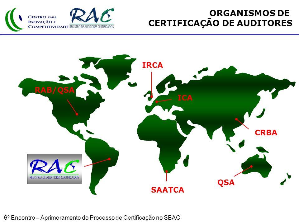 6º Encontro – Aprimoramento do Processo de Certificação no SBAC RAB/QSA IRCA ICA SAATCA QSA CRBA ORGANISMOS DE CERTIFICAÇÃO DE AUDITORES