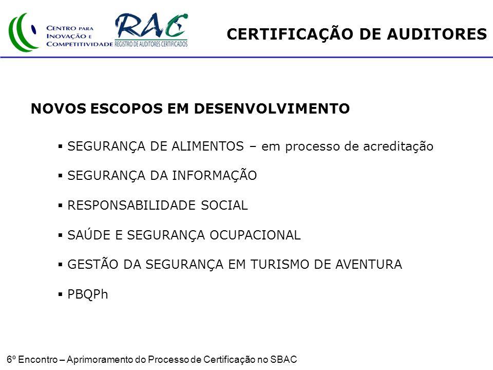 6º Encontro – Aprimoramento do Processo de Certificação no SBAC NOVOS ESCOPOS EM DESENVOLVIMENTO SEGURANÇA DE ALIMENTOS – em processo de acreditação SEGURANÇA DA INFORMAÇÃO RESPONSABILIDADE SOCIAL SAÚDE E SEGURANÇA OCUPACIONAL GESTÃO DA SEGURANÇA EM TURISMO DE AVENTURA PBQPh CERTIFICAÇÃO DE AUDITORES